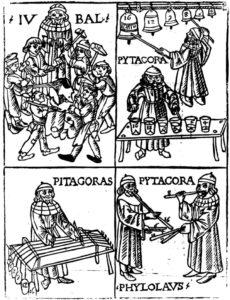 Pitágoras y la teoría de la música