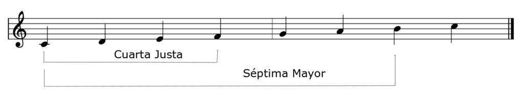 cuarta y septima canciones  musica