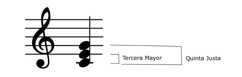 dos intervalos armonicos canciones musica