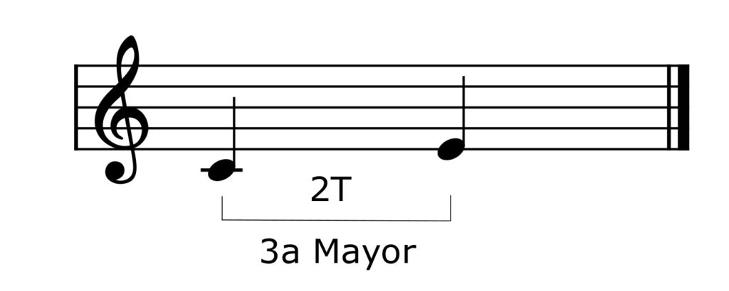 intervalos musicales canciones