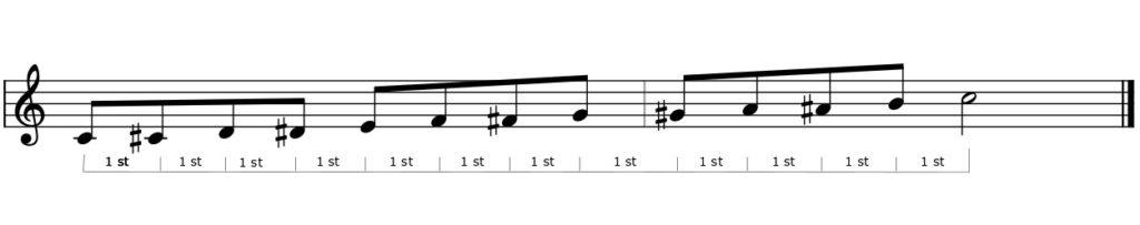 semitonos musica canciones