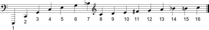 Primeros 16 armónicos de Do
